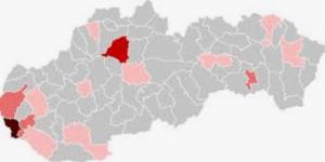 FALCON Bratislava informs